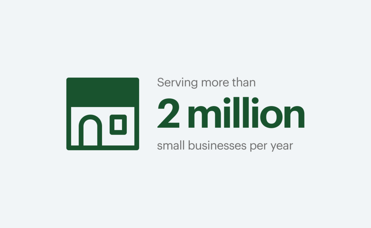 serving more than 2 million small businesses per year